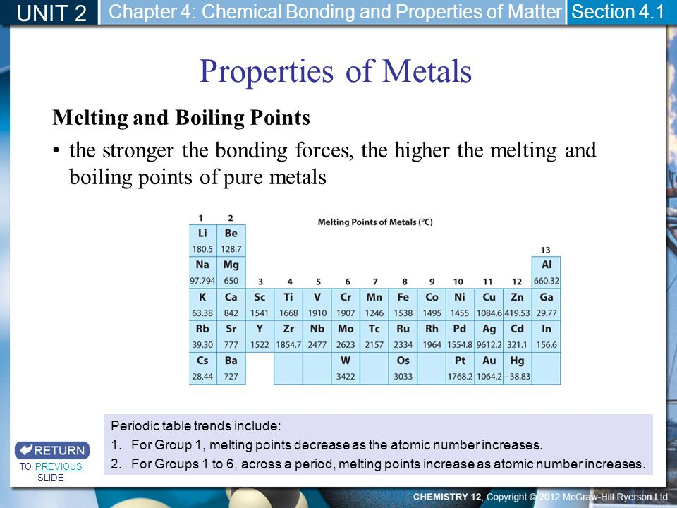 Properties of Metals UNIT 2 Melting and Boiling Points