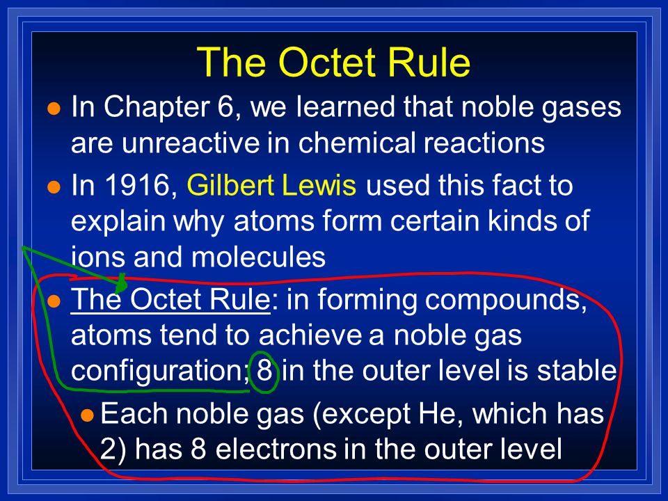 The Octet Rule In Chapter 6, we learned that noble gases are unreactive in chemical reactions.