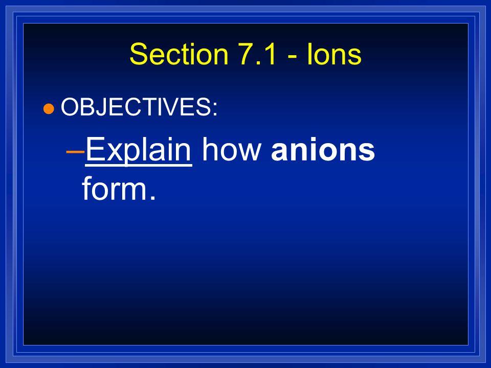 Explain how anions form.