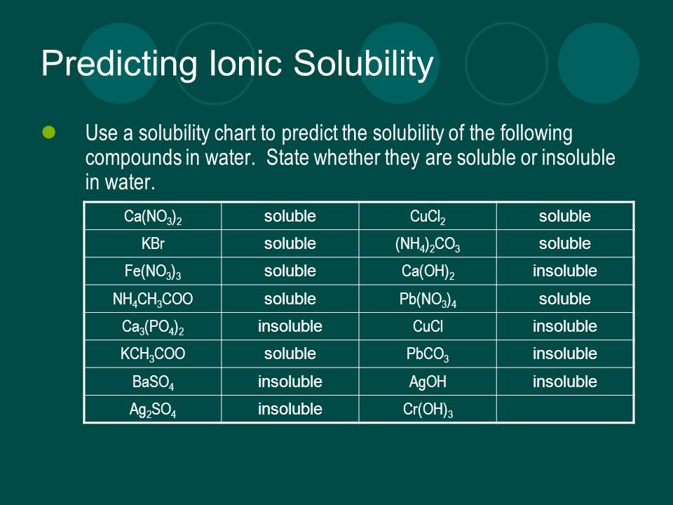 Soluble Or Insoluble Chart - Chart