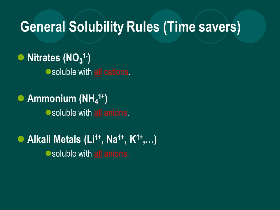 General Solubility Rules (Time savers)