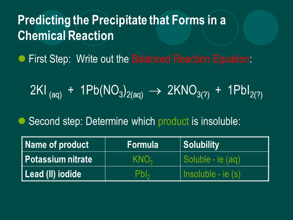 Predicting the Precipitate that Forms in a Chemical Reaction