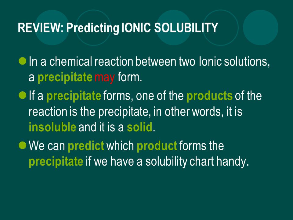 REVIEW: Predicting IONIC SOLUBILITY