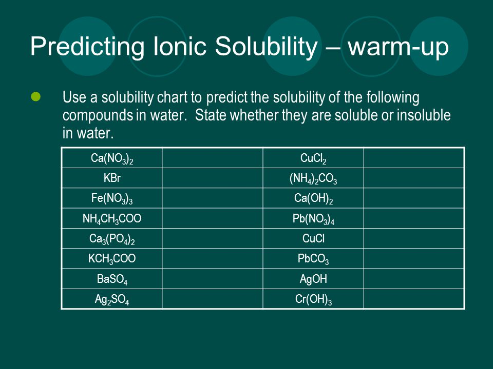 Predicting Ionic Solubility – warm-up