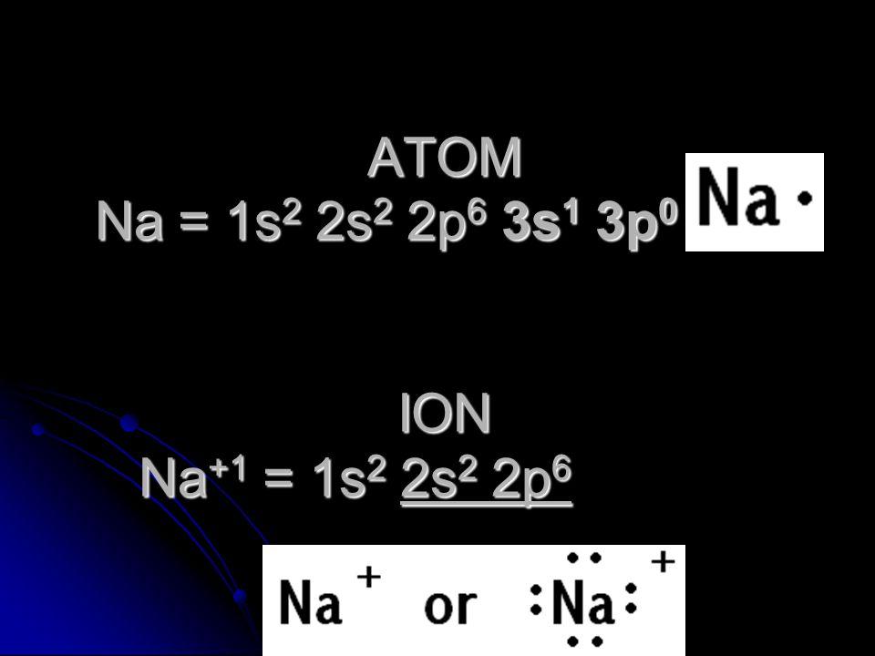ATOM Na = 1s2 2s2 2p6 3s1 3p0 ION Na+1 = 1s2 2s2 2p6