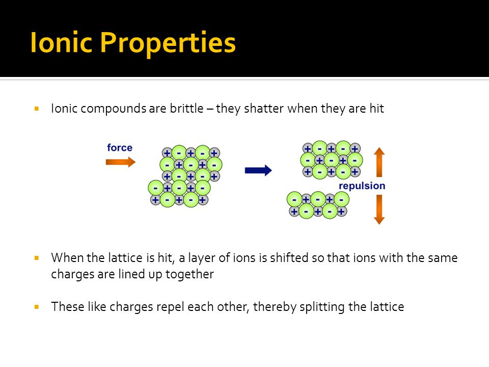 Ionic Properties Ionic compounds are brittle – they shatter when they are hit.