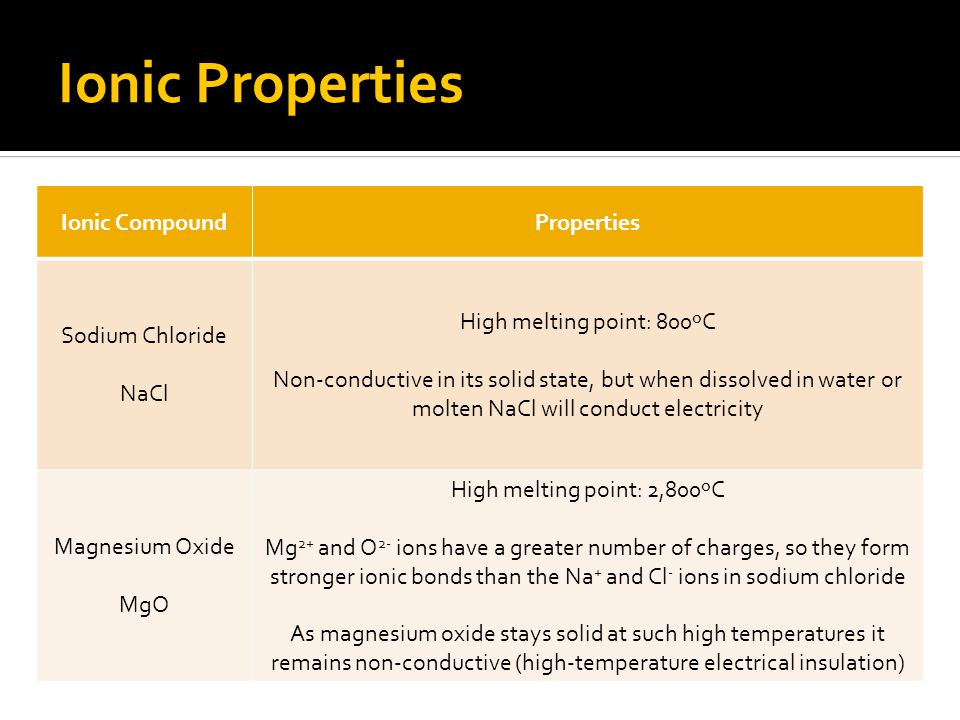 Ionic Properties Ionic Compound Properties Sodium Chloride NaCl