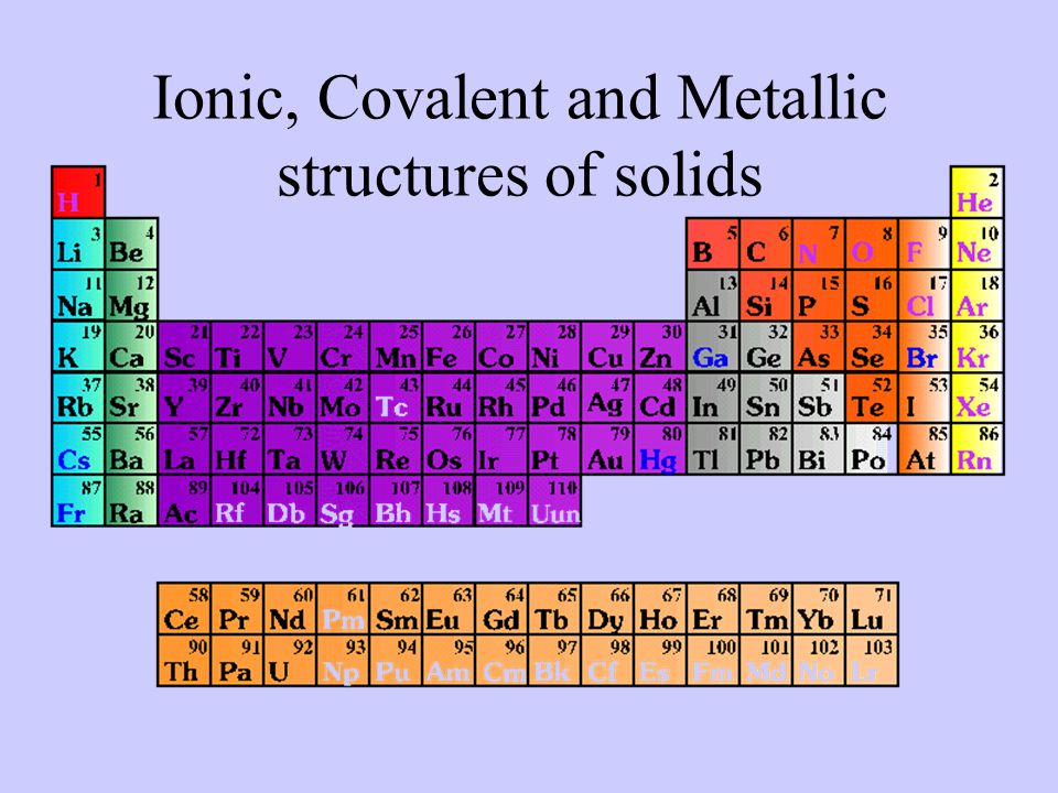 Ionic, Covalent and Metallic structures of solids