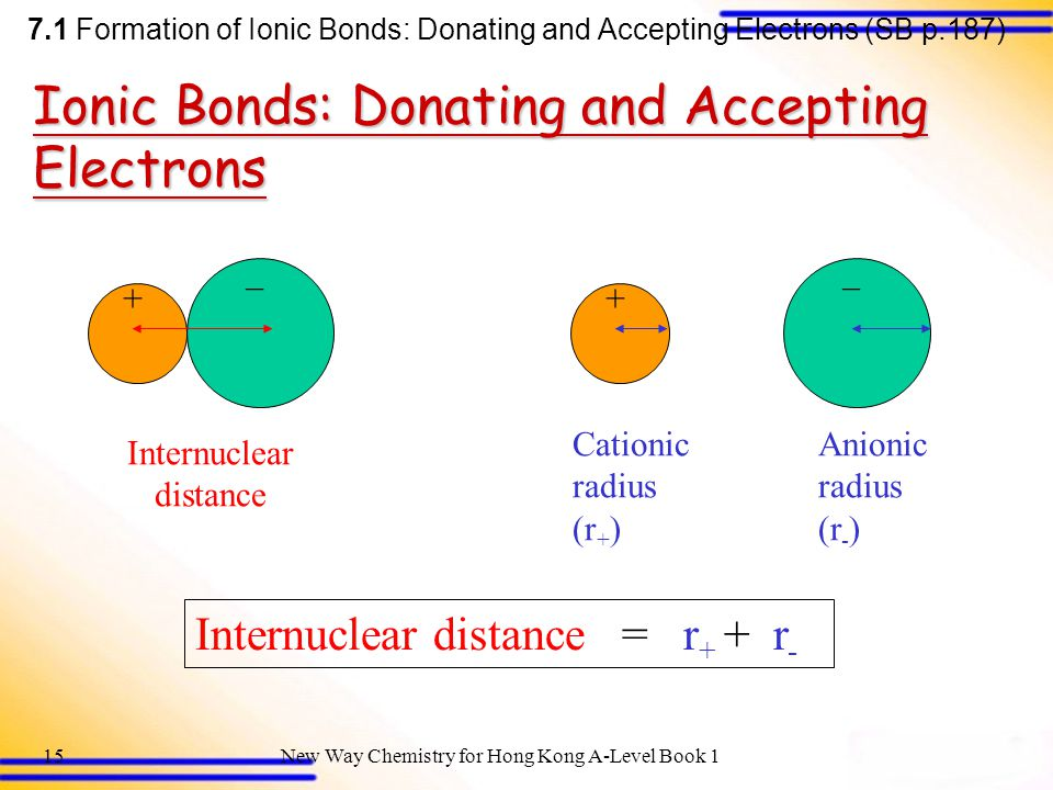 Internuclear distance