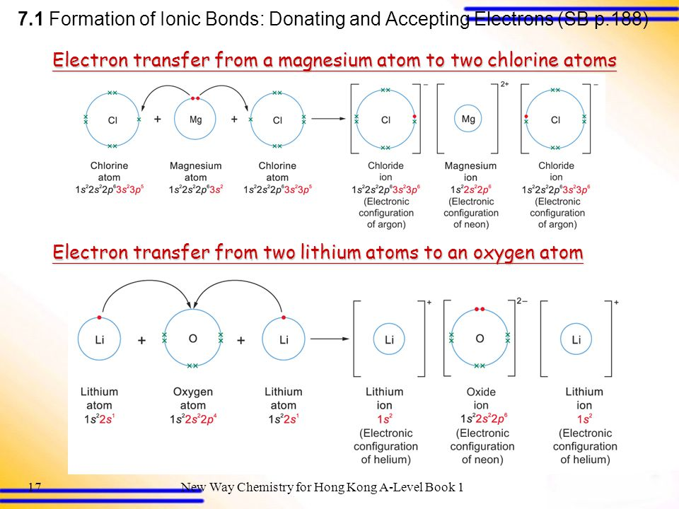 7. 1 Formation of Ionic Bonds: Donating and Accepting Electrons (SB p