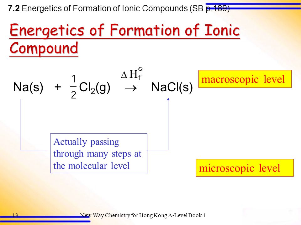 Energetics of Formation of Ionic Compound