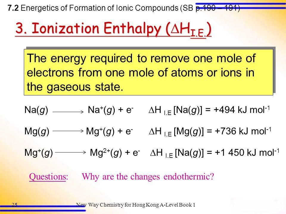 3. Ionization Enthalpy (HI.E.)