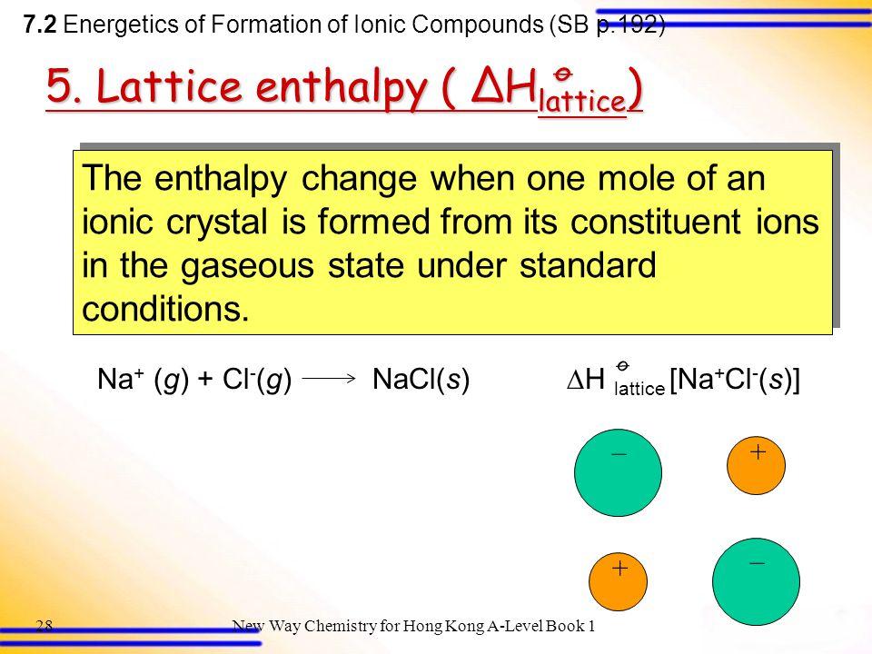 5. Lattice enthalpy ( ΔHlattice) ø