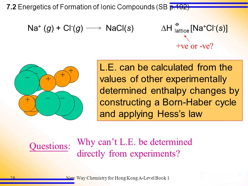 Why can't L.E. be determined directly from experiments