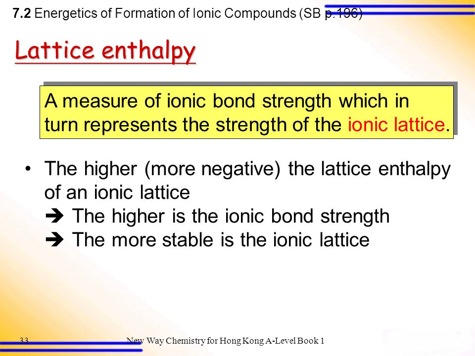 7.2 Energetics of Formation of Ionic Compounds (SB p.196)