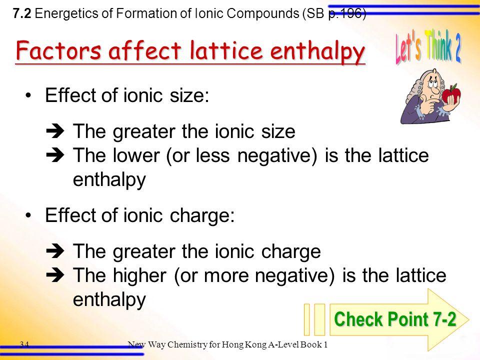Factors affect lattice enthalpy