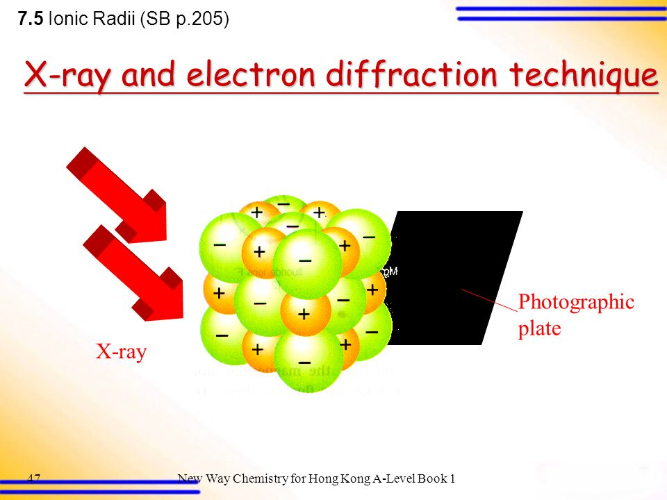 X-ray and electron diffraction technique