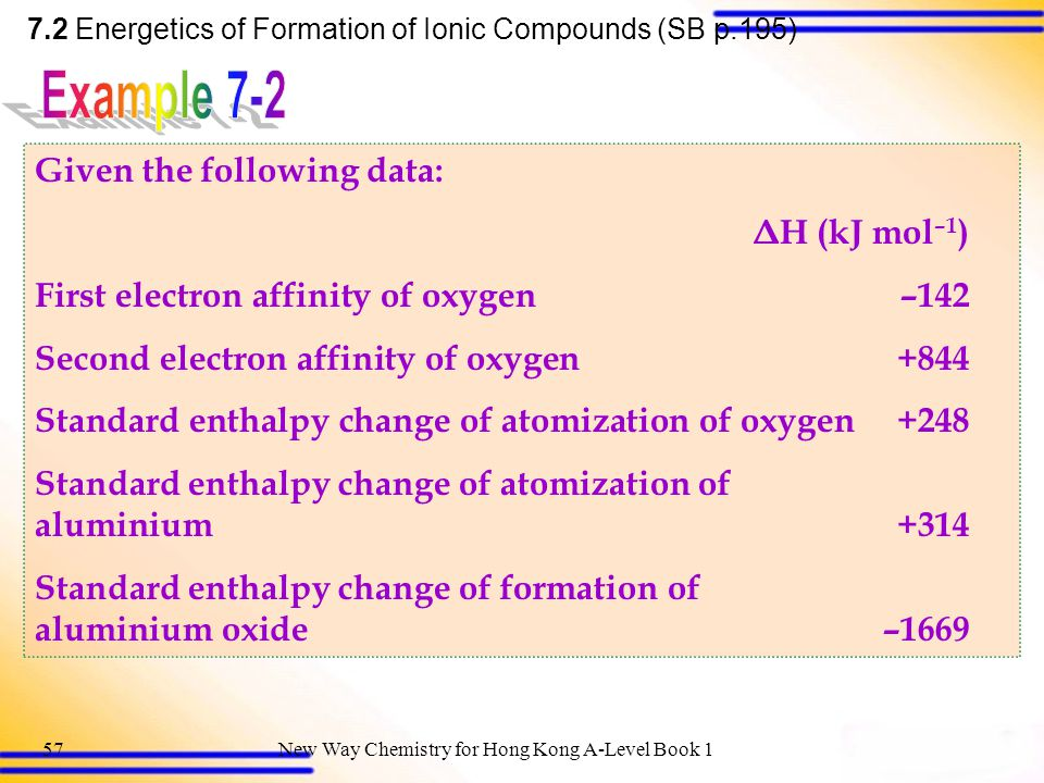 Example 7-2 Given the following data: ΔH (kJ mol–1)