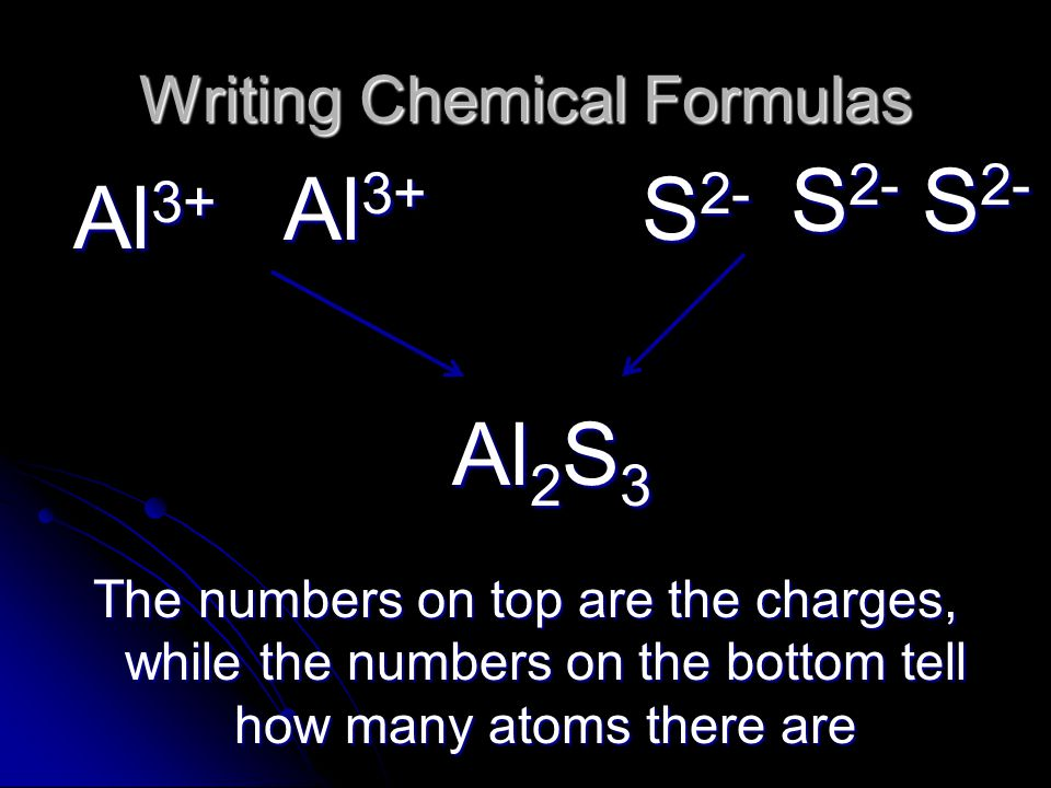 Writing Chemical Formulas