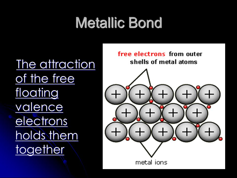 Metallic Bond The attraction of the free floating valence electrons holds them together