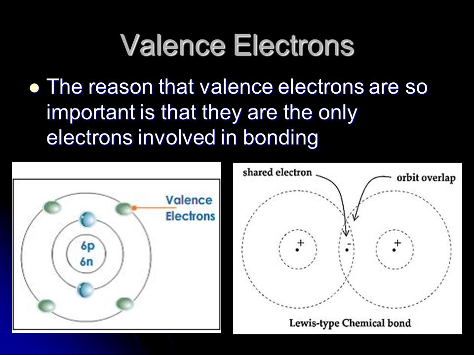 Valence Electrons The reason that valence electrons are so important is that they are the only electrons involved in bonding.