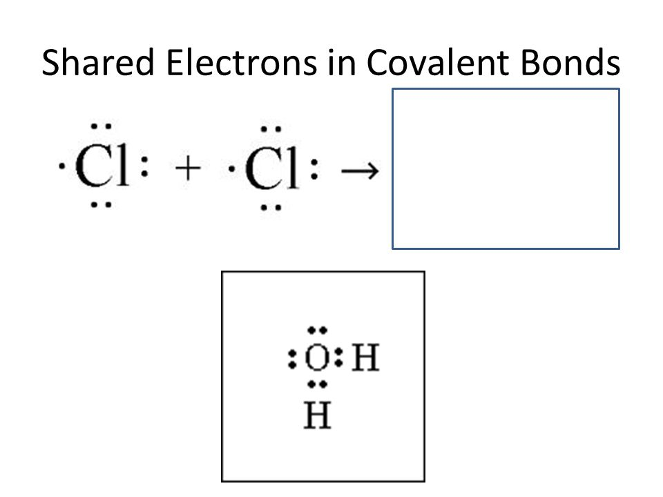 Shared Electrons in Covalent Bonds