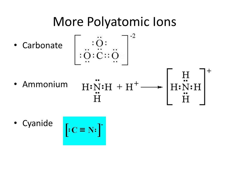 More Polyatomic Ions Carbonate Ammonium Cyanide