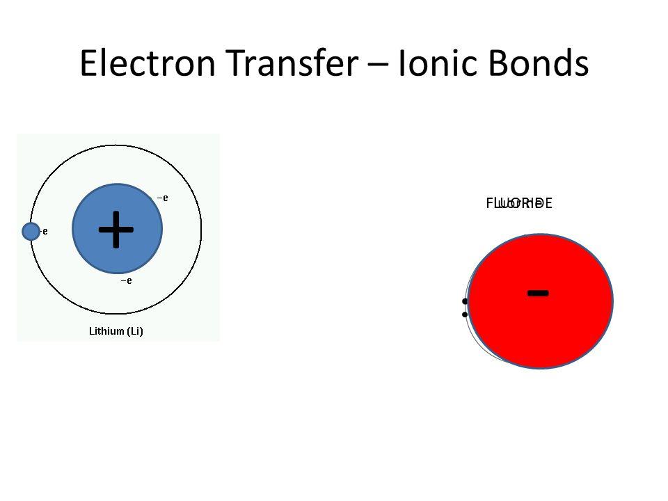 Electron Transfer – Ionic Bonds