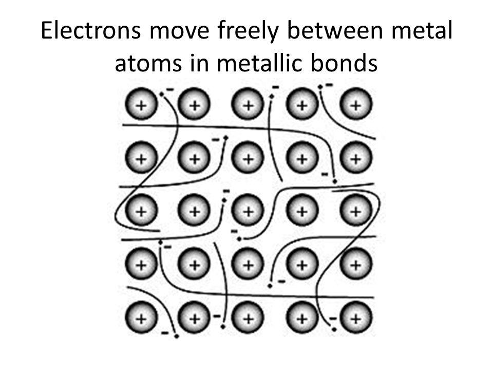 Electrons move freely between metal atoms in metallic bonds