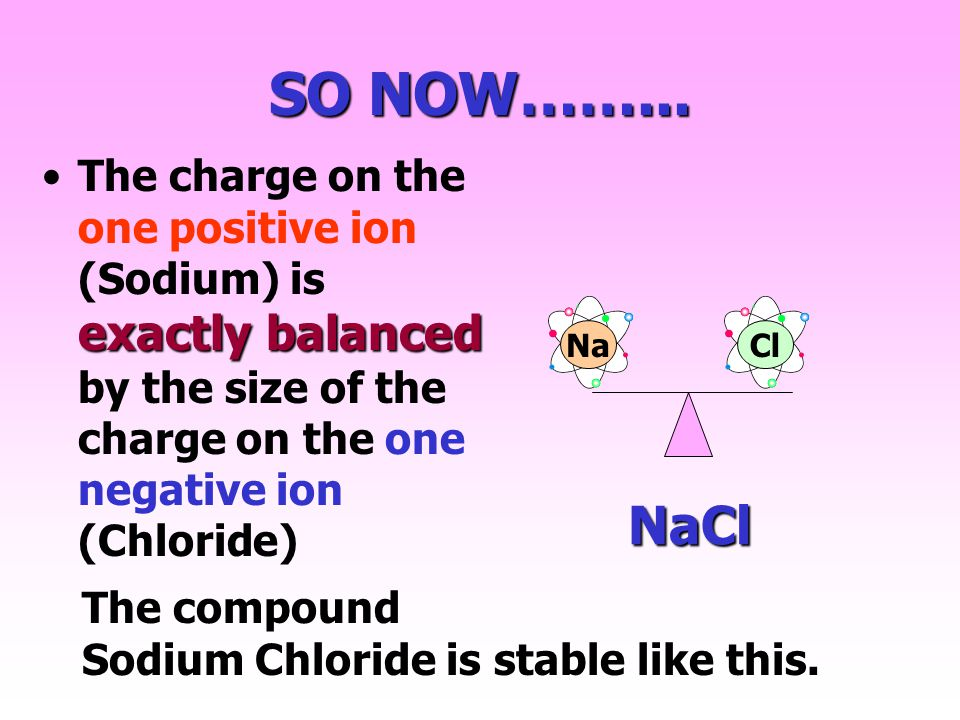 SO NOW……... The charge on the one positive ion (Sodium) is exactly balanced by the size of the charge on the one negative ion (Chloride)