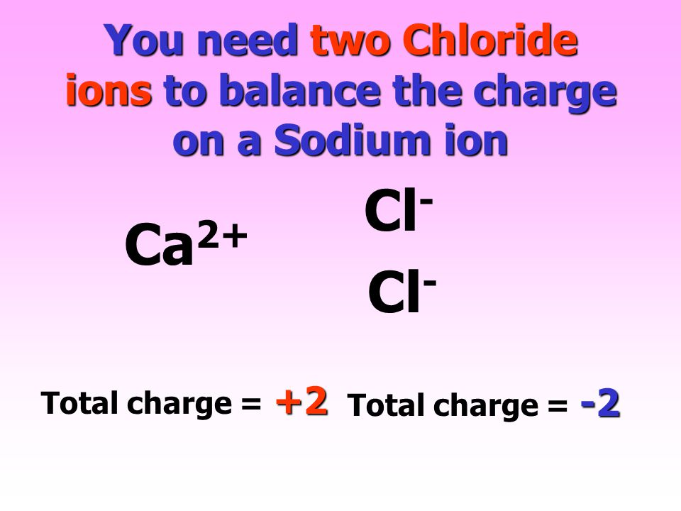 You need two Chloride ions to balance the charge on a Sodium ion
