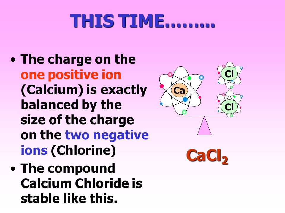 THIS TIME……... The charge on the one positive ion (Calcium) is exactly balanced by the size of the charge on the two negative ions (Chlorine)