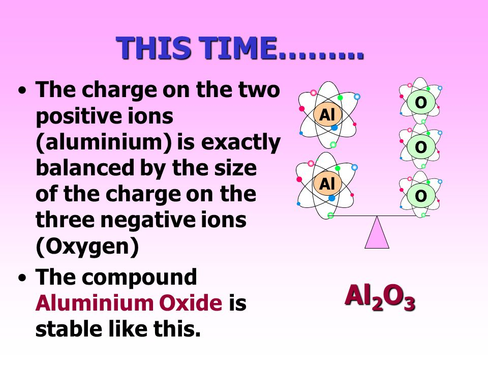 THIS TIME……... The charge on the two positive ions (aluminium) is exactly balanced by the size of the charge on the three negative ions (Oxygen)