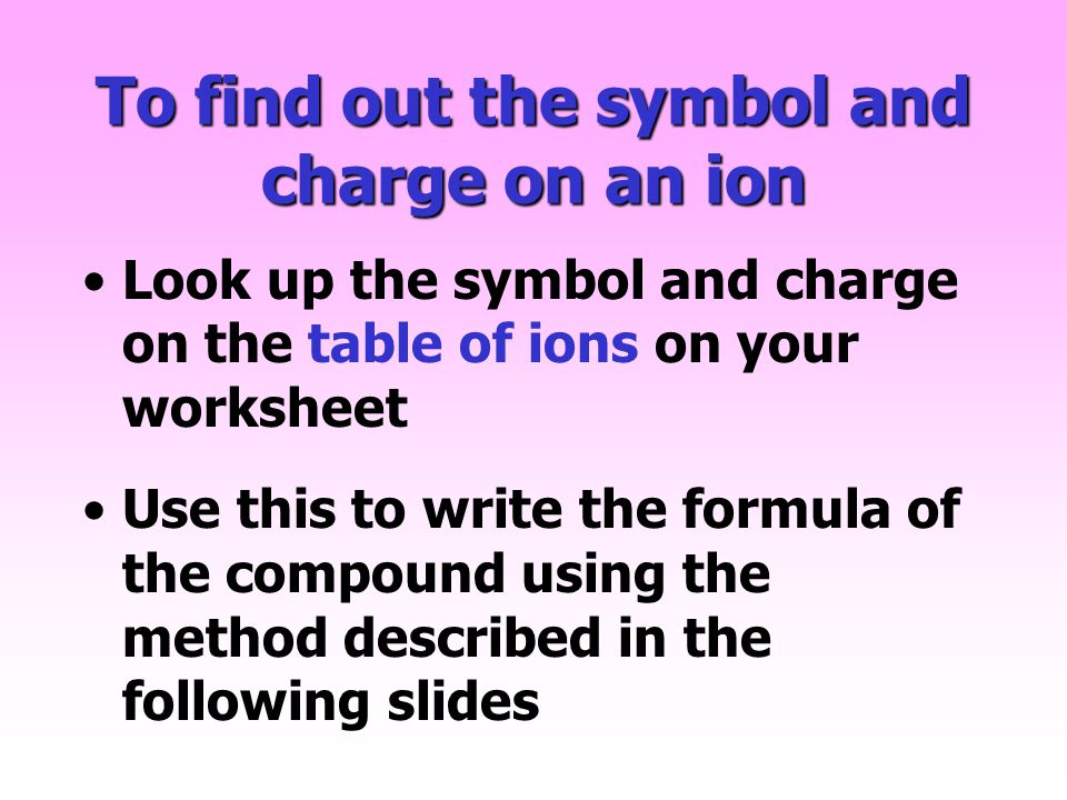 To find out the symbol and charge on an ion
