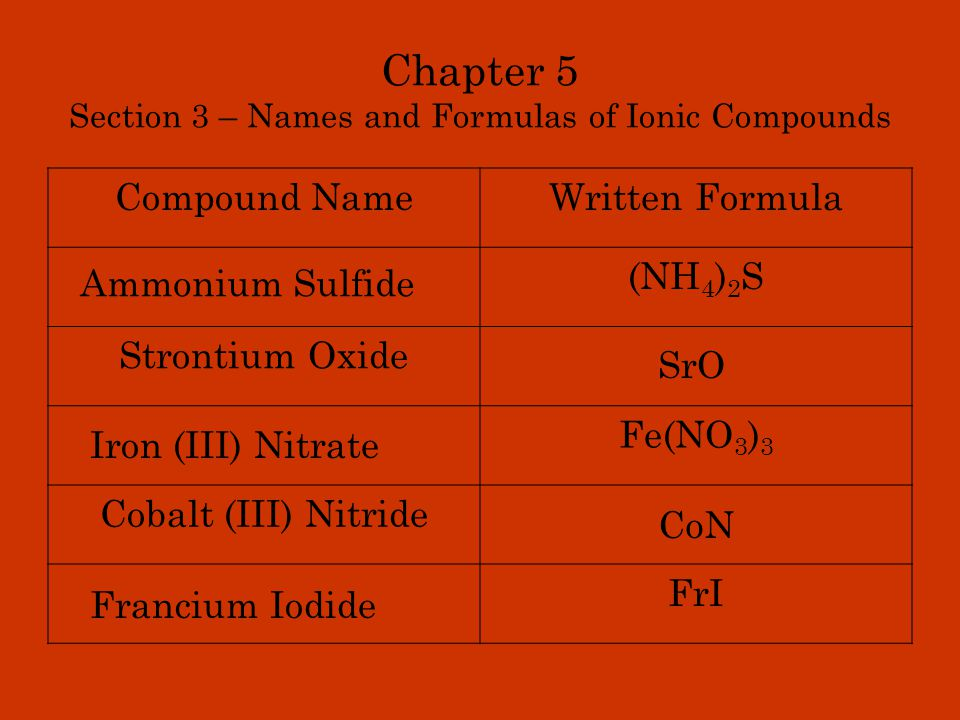 Chapter 5 Section 3 – Names and Formulas of Ionic ... | 960 x 720 jpeg 65kB