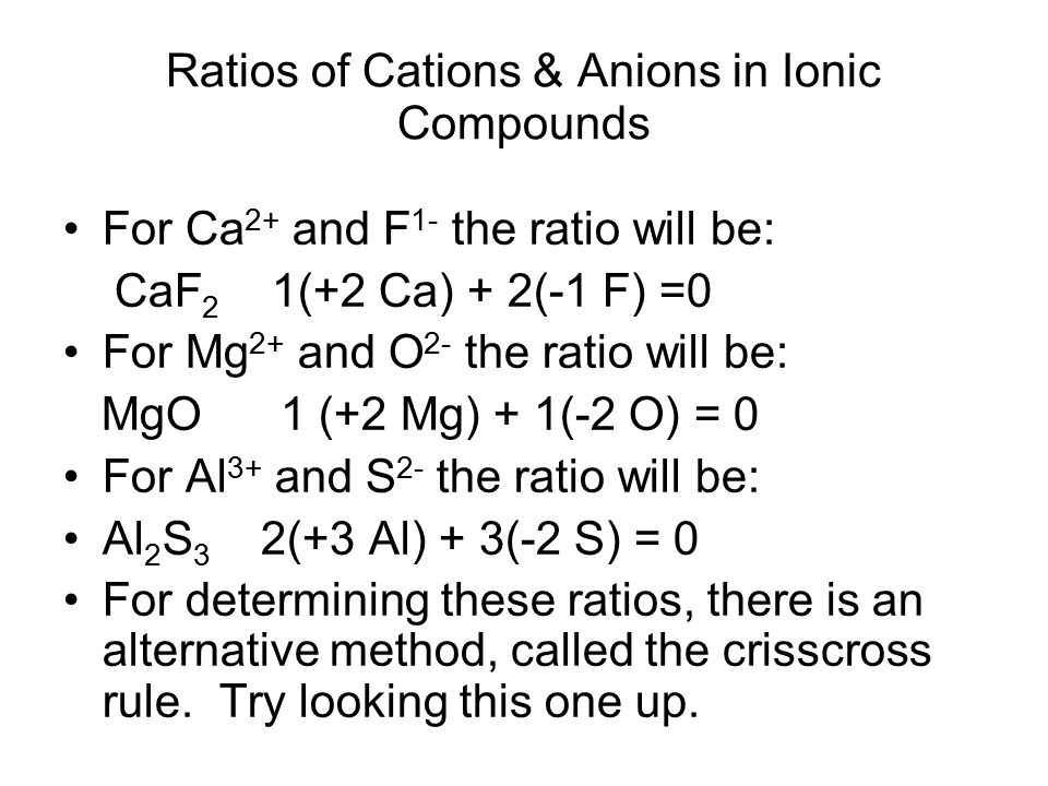 Ratios of Cations & Anions in Ionic Compounds