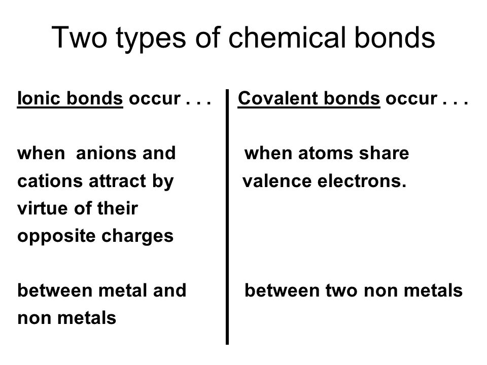 Two types of chemical bonds