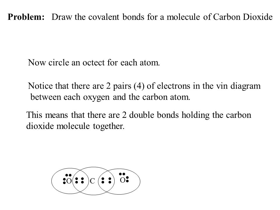 Problem: Draw the covalent bonds for a molecule of Carbon Dioxide