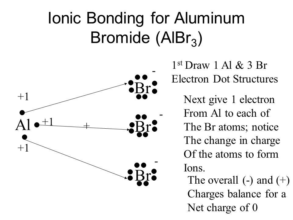 Ionic Bonding for Aluminum Bromide (AlBr3)