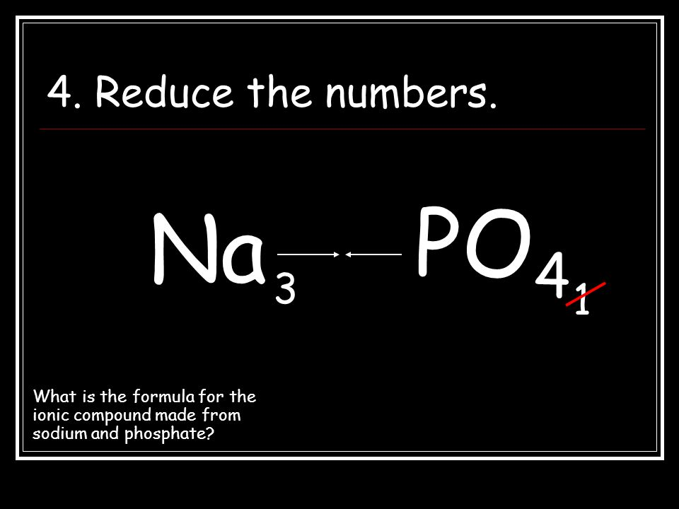 PO4 Na 4. Reduce the numbers. 3 1