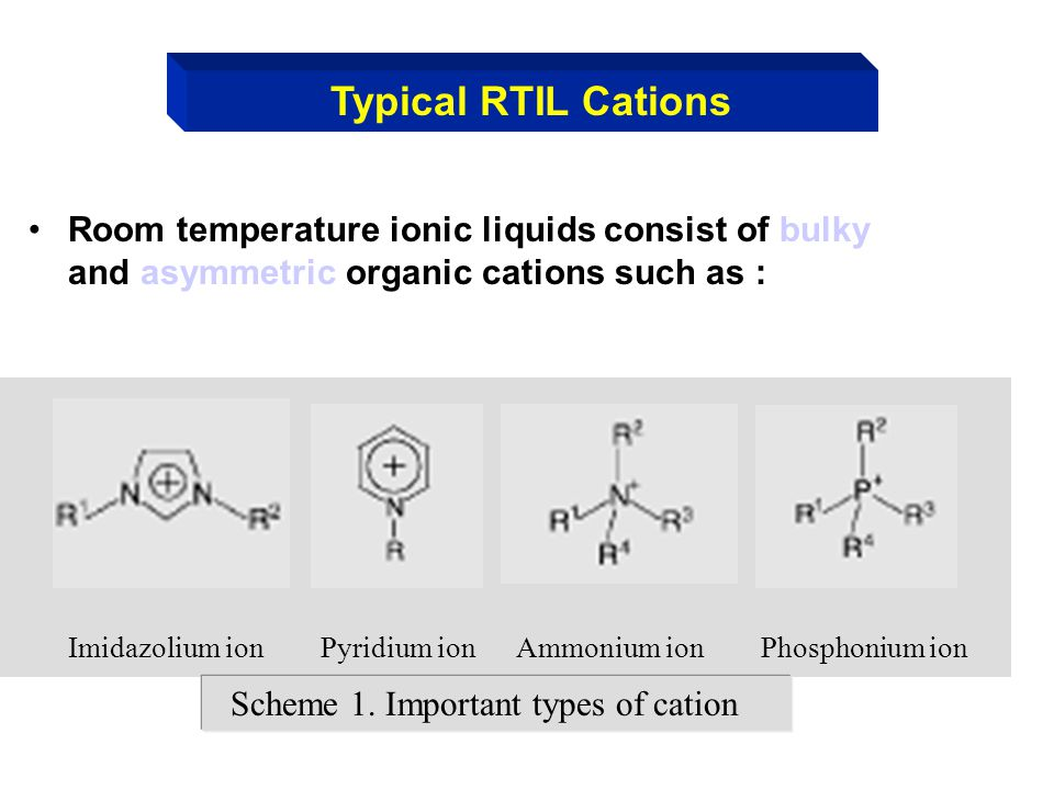 Typical RTIL Cations Room temperature ionic liquids consist of bulky and asymmetric organic cations such as :