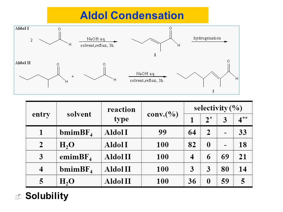 Aldol Condensation Solubility entry solvent reaction type conv.(%)