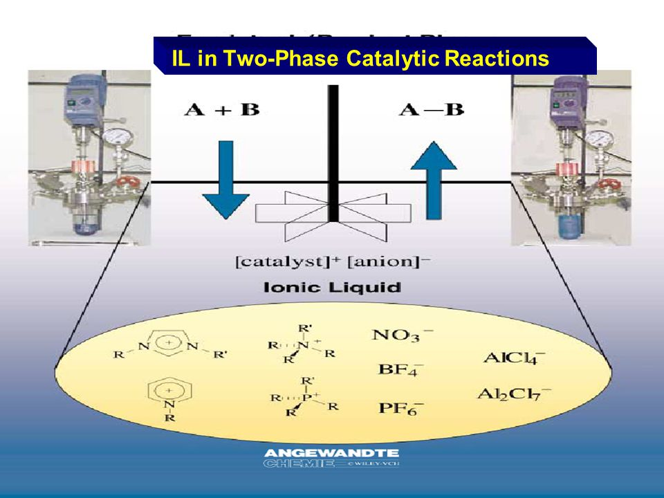 IL in Two-Phase Catalytic Reactions