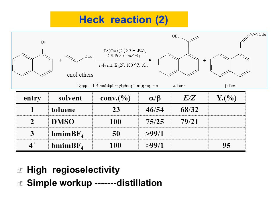 Heck reaction (2) High regioselectivity