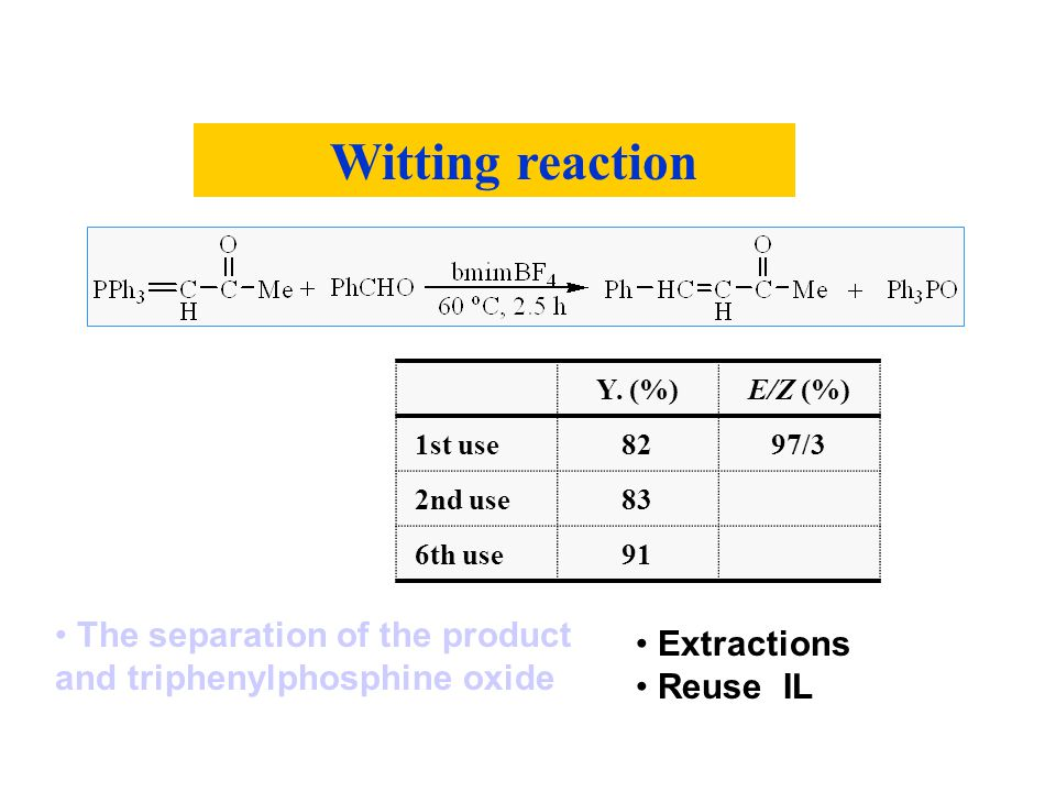 Witting reaction Y. (%) E/Z (%) 1st use. 82. 97/3. 2nd use. 83. 6th use. 91. Witting reaction.