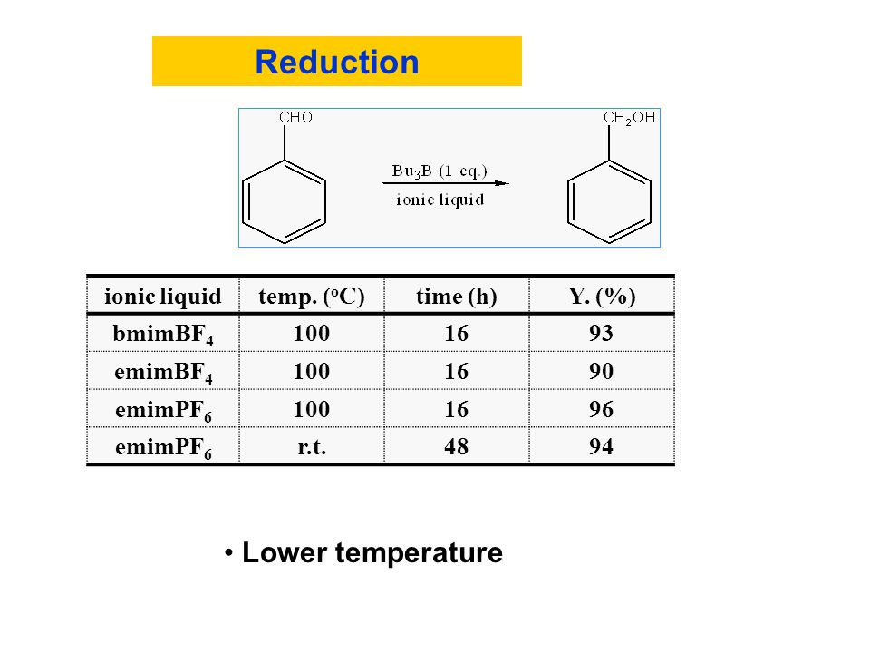Reduction Lower temperature ionic liquid temp. (oC) time (h) Y. (%)