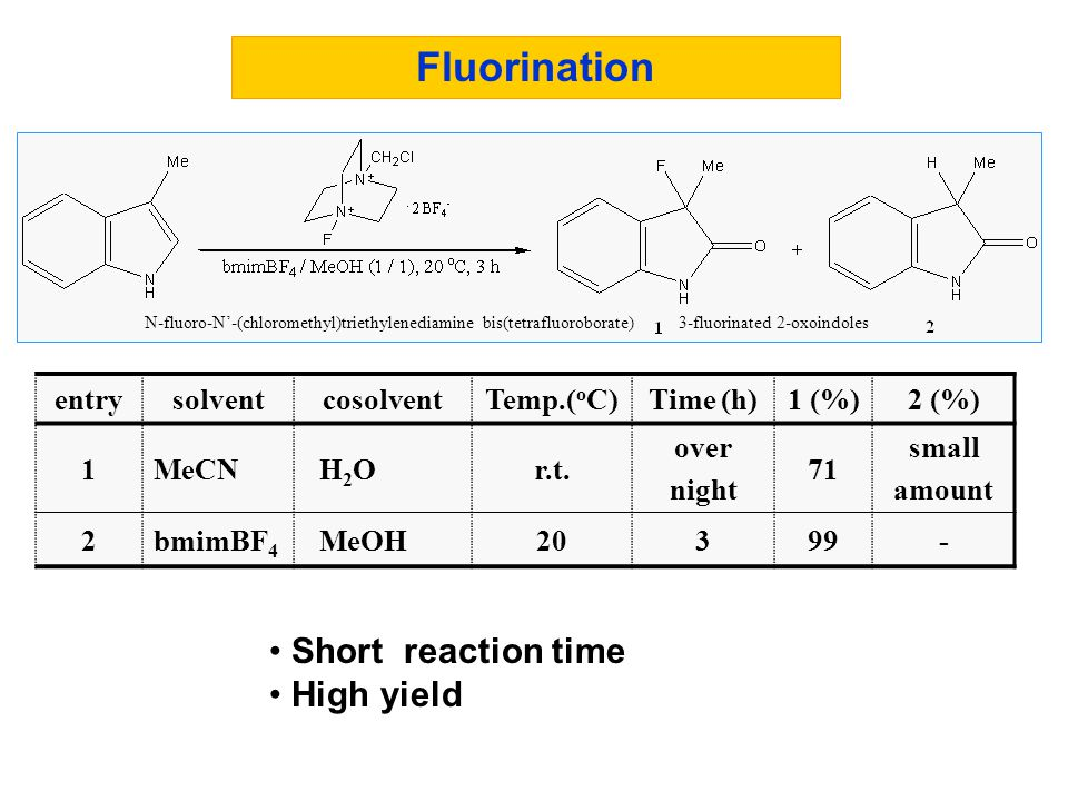 Fluorination Short reaction time High yield entry solvent cosolvent