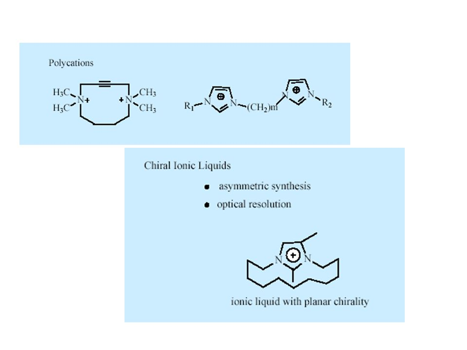 New types of cations and anions