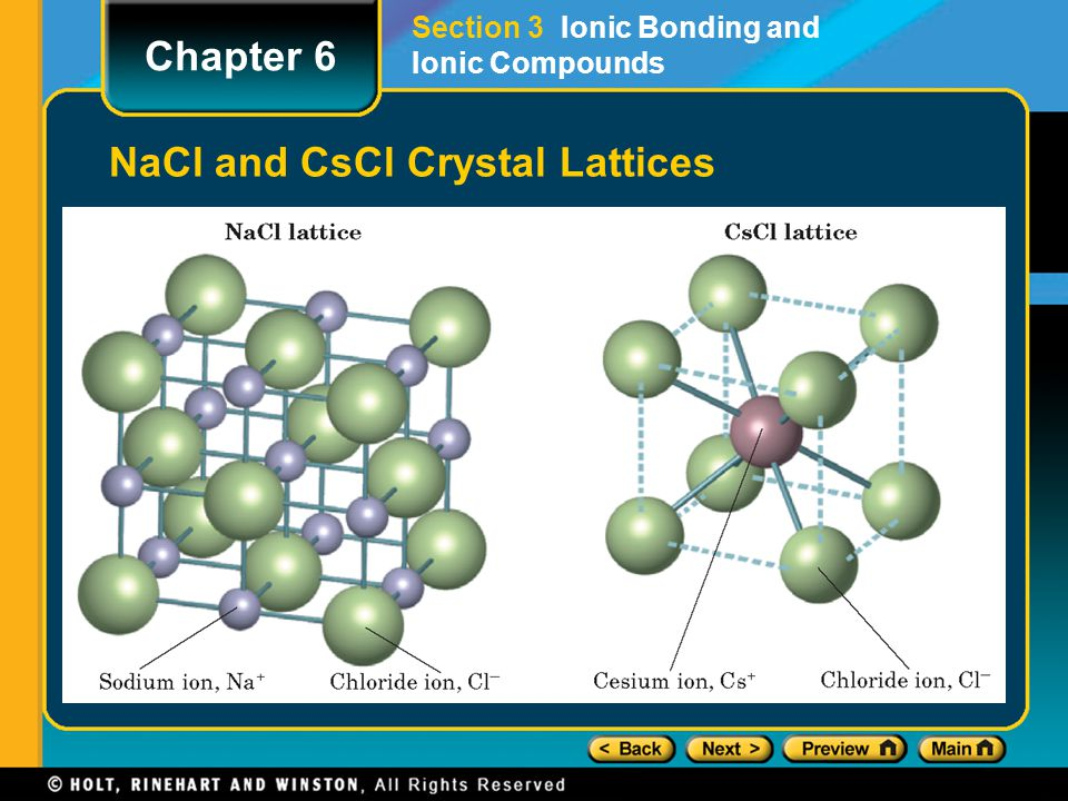 NaCl and CsCl Crystal Lattices