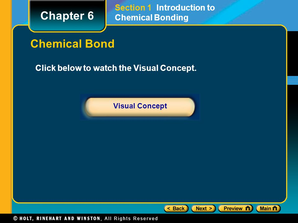 Chapter 6 Chemical Bond Section 1 Introduction to Chemical Bonding